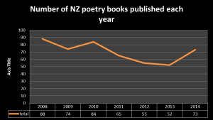 poetry books 2008 - 2014